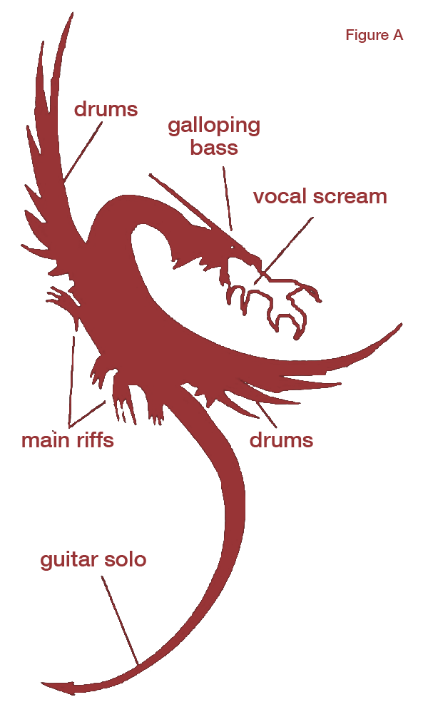 dragon_anatomy.png