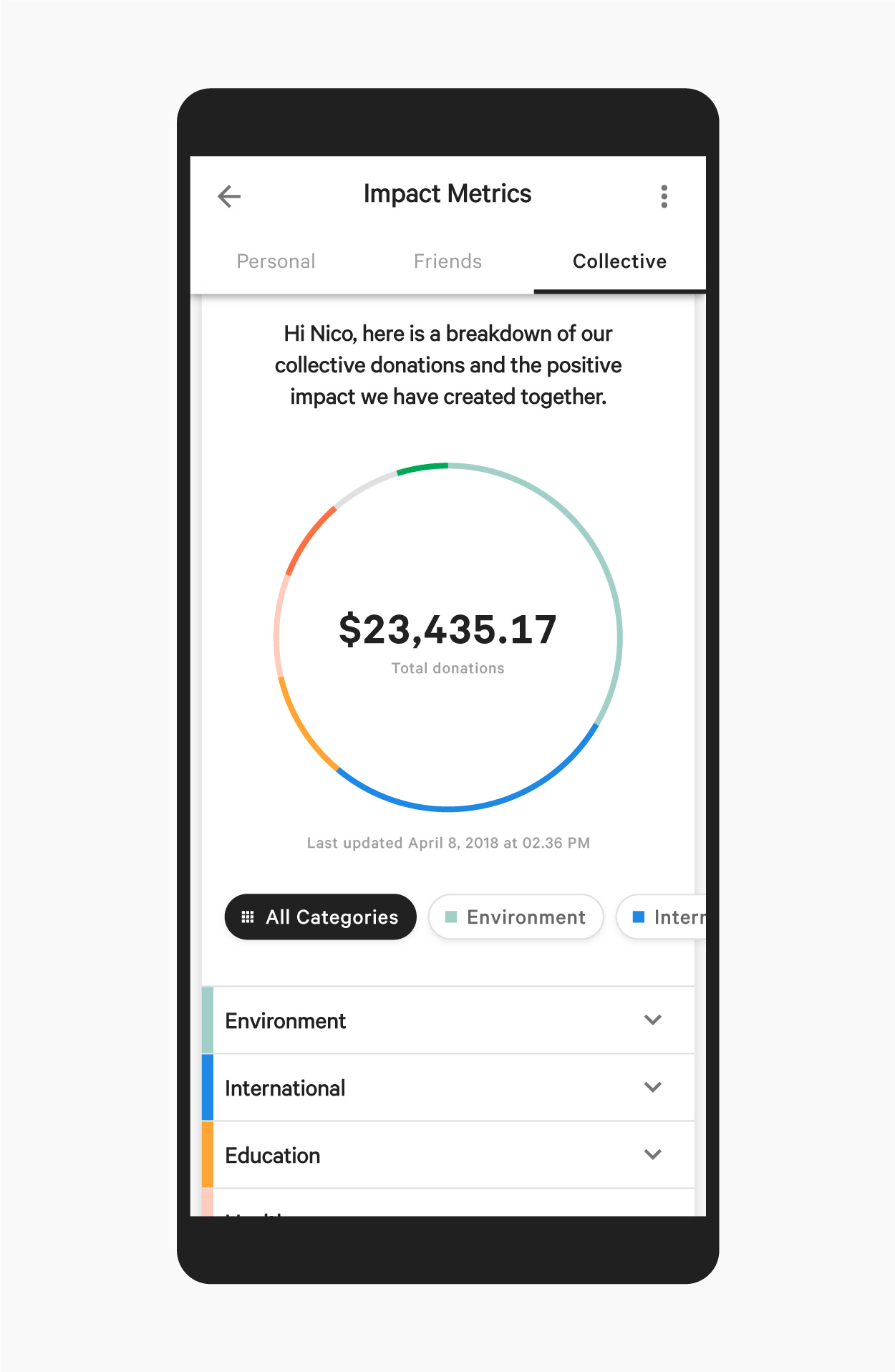 Impact-Metrics-Screen.jpg