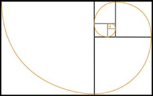 Golden-ratio-iv.jpg