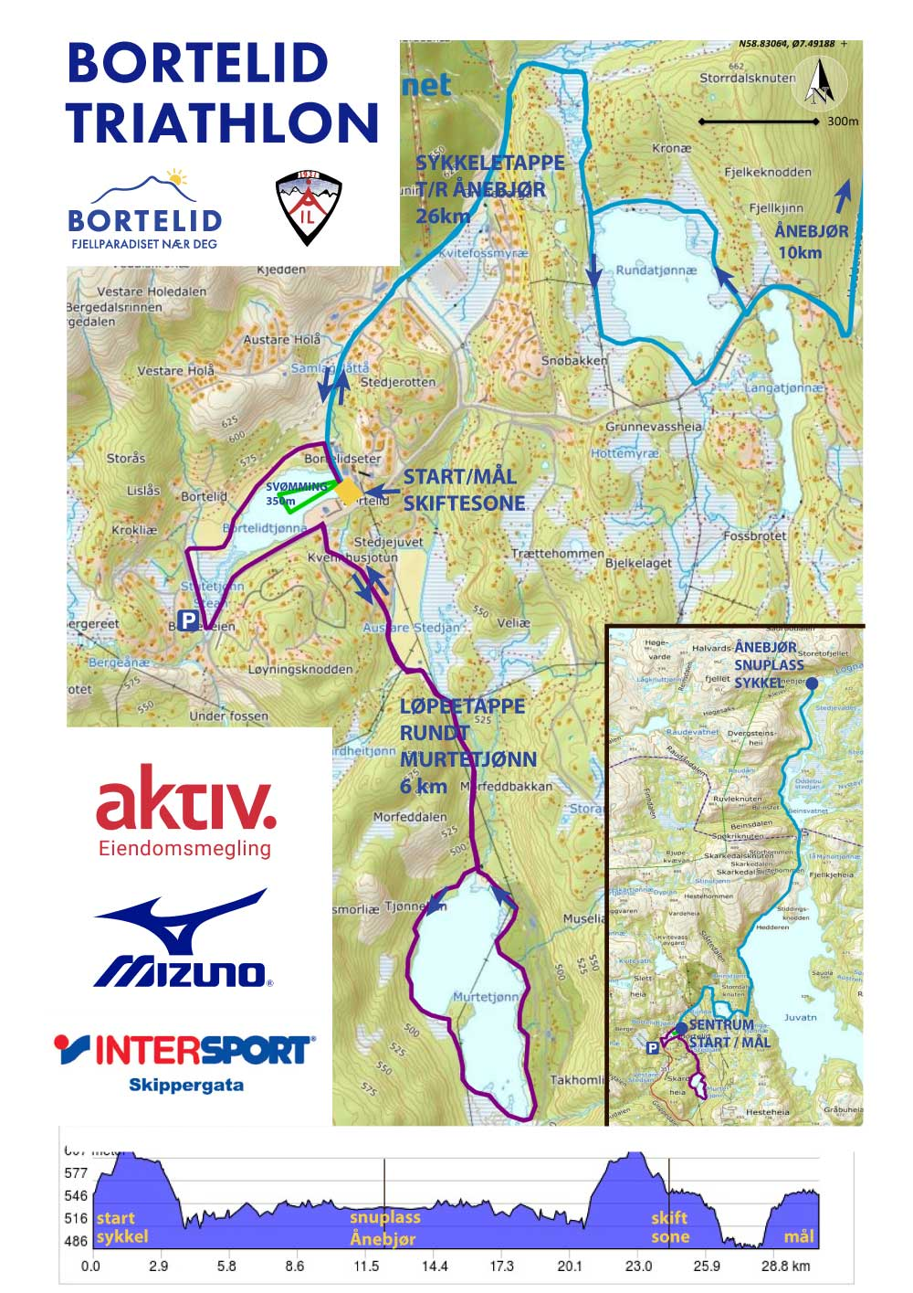 Løypekart-bortelid-Triathlon.jpg