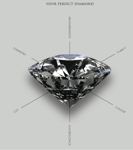the perfect diamond