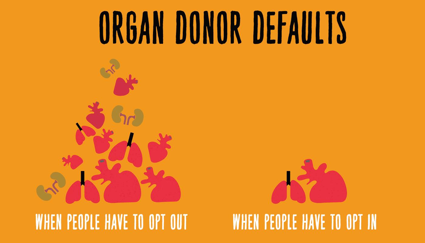 organ_donor_nudge_eugen_esanu_laroche.png