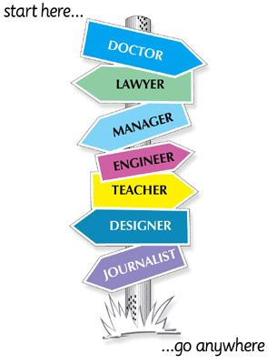 What is your profession? Our senior students want to know? Consider signing up at the link provided.