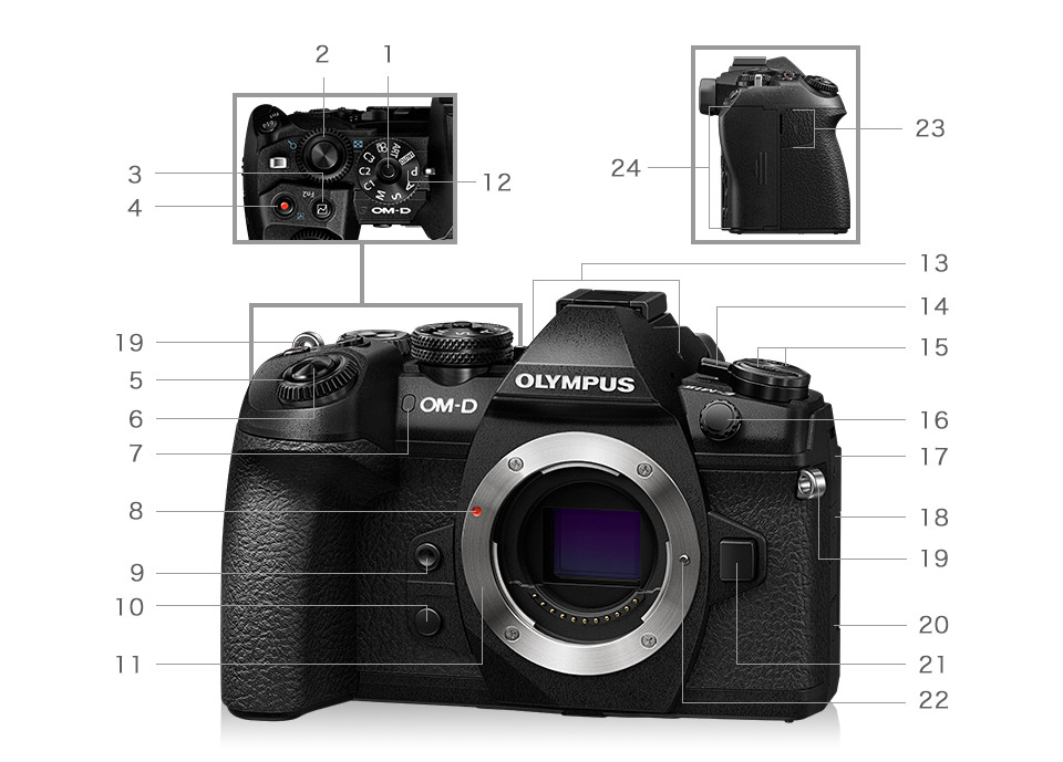 Olympus OMD EM-1 Mark ii (source:  www.olympus-global.com )