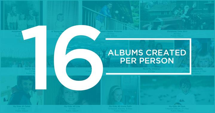 albums_720.jpg