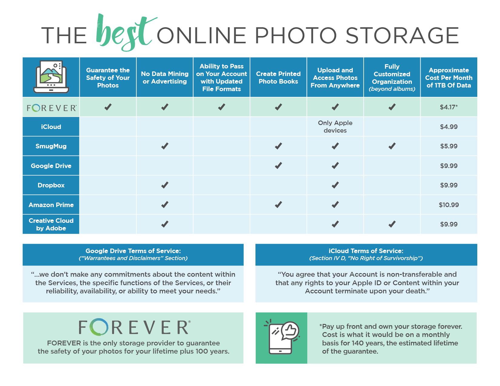 Storage comparison infographic.jpg