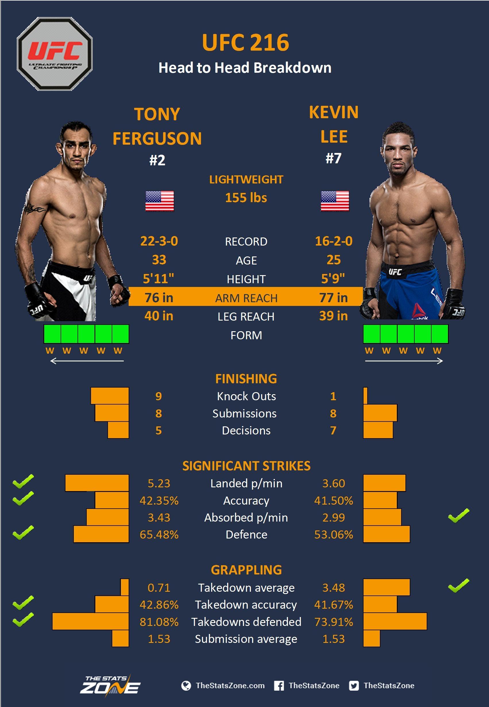 Ferguson v Lee.jpg