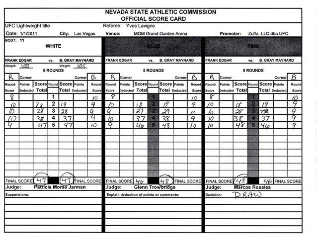 The scorecard for Frankie Edgar vs Gray Maynard at UFC 125