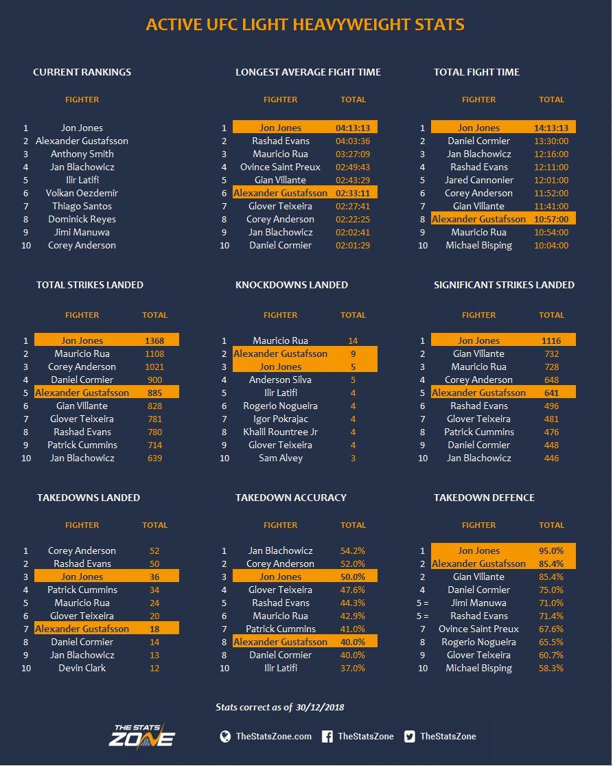 LHW Div Stats.JPG