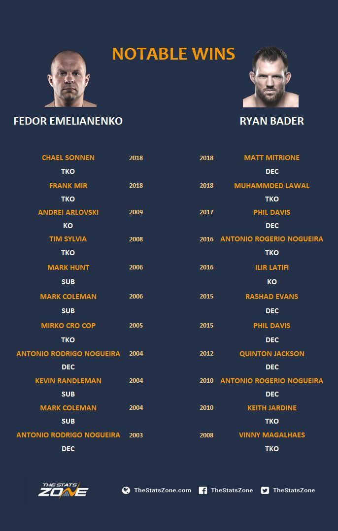 Fedor Bader Notable wins.JPG