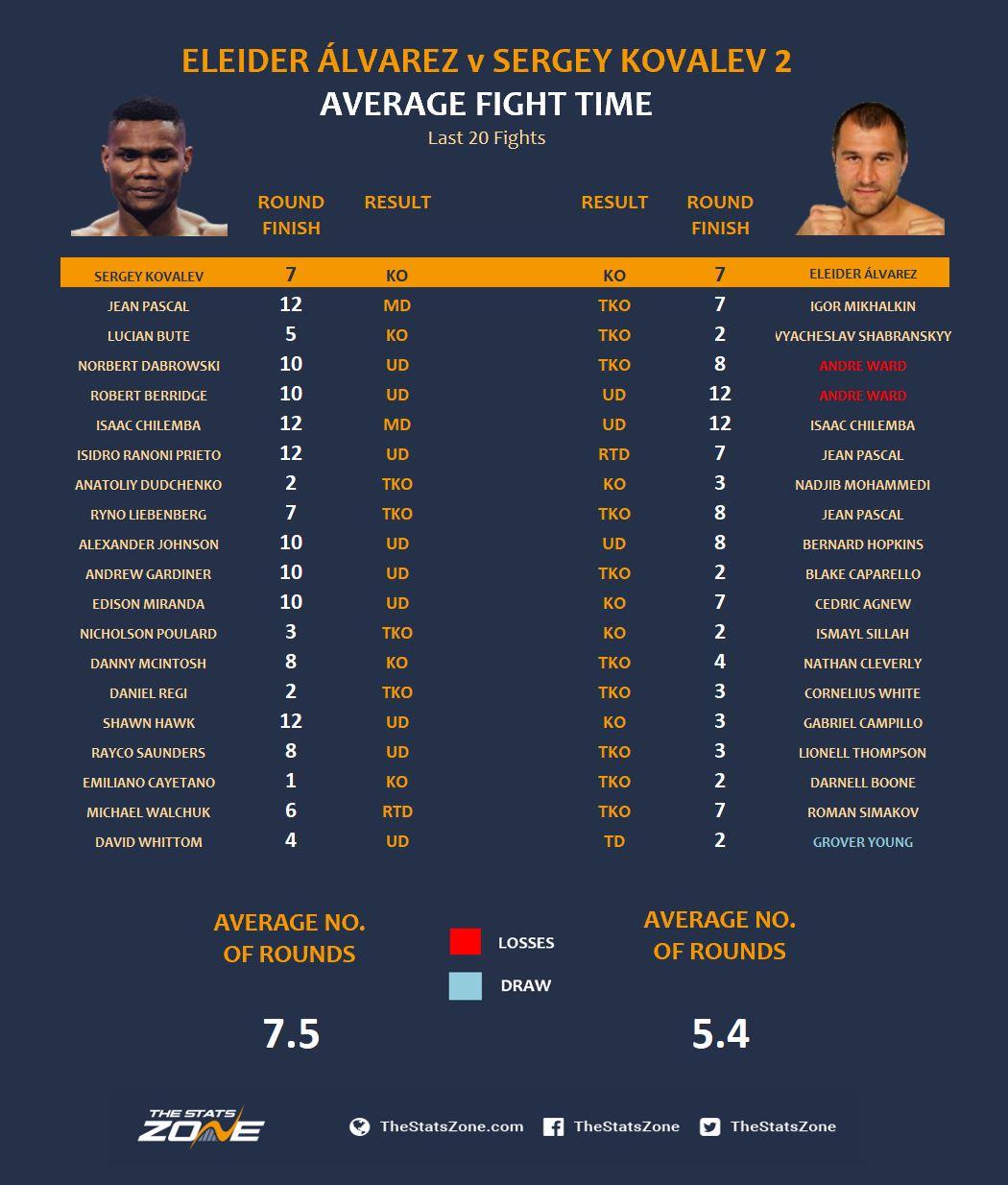 EA v SK Average Rounds.JPG