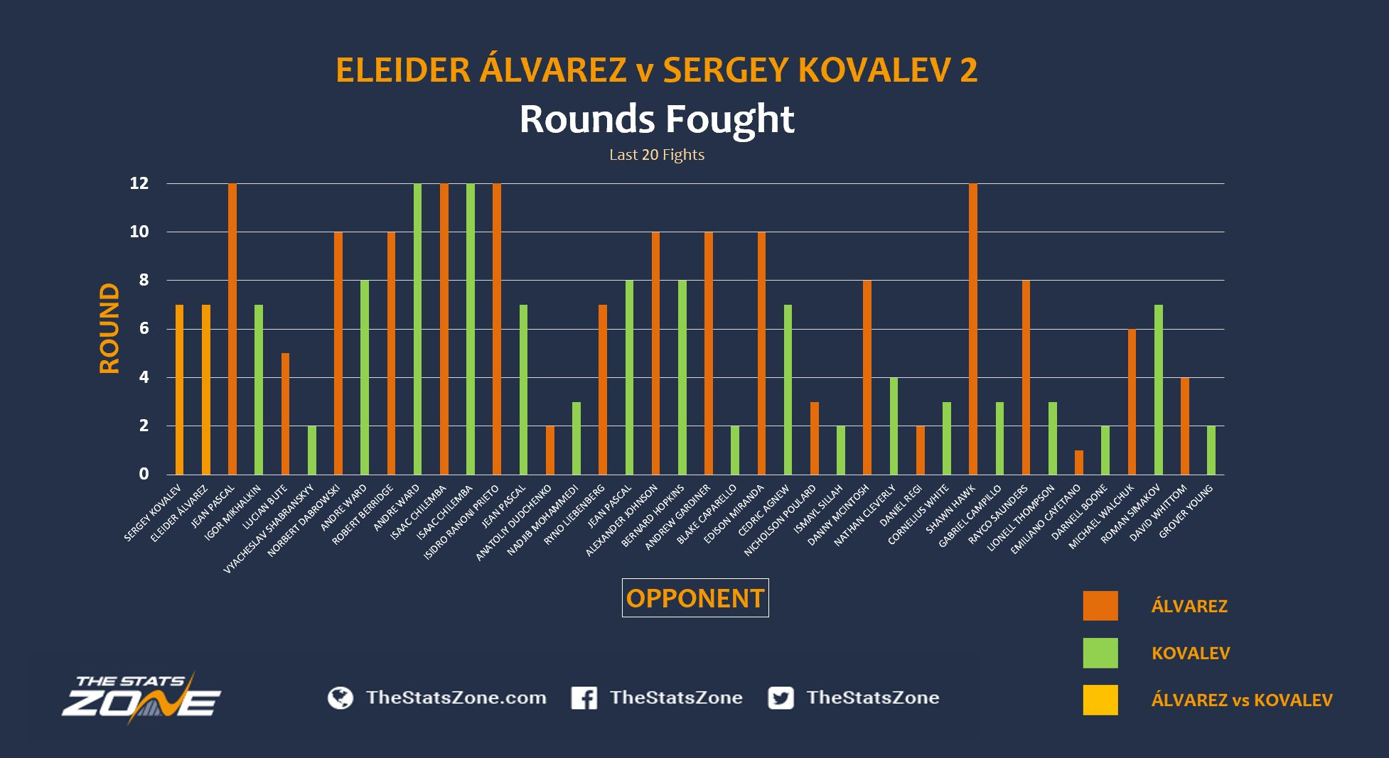 EA v SK Rounds Fought.JPG