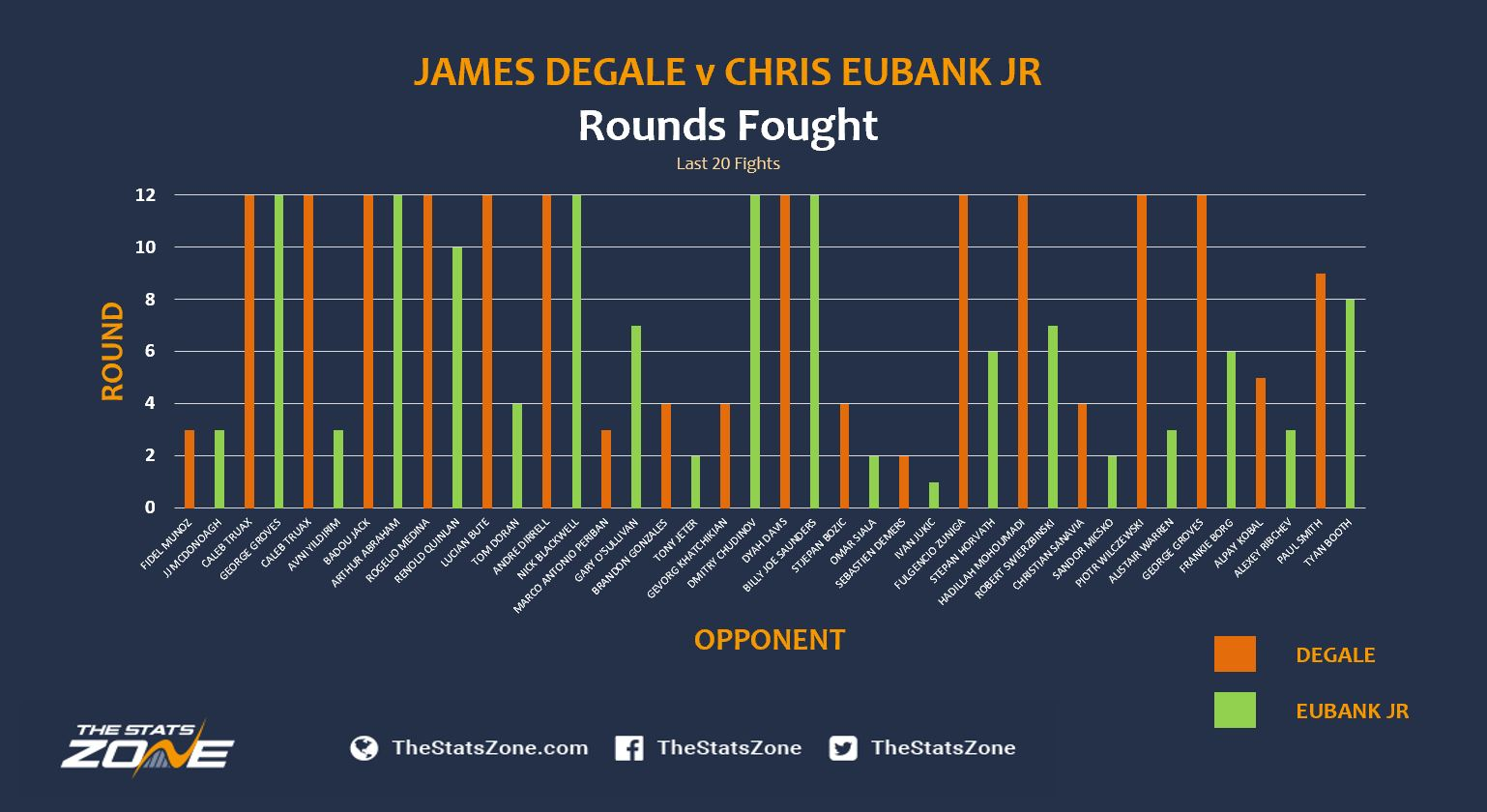 JD v CE Rounds Fought.JPG