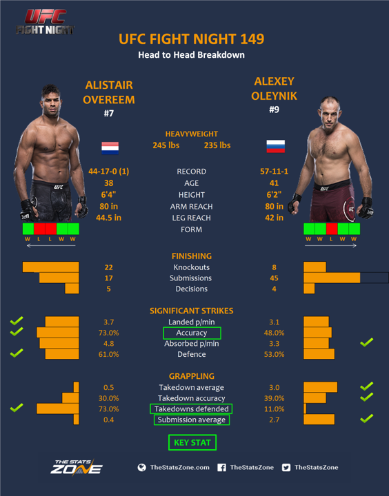 Alistair-Overeem-vs-Alexsey-Oleynik.png