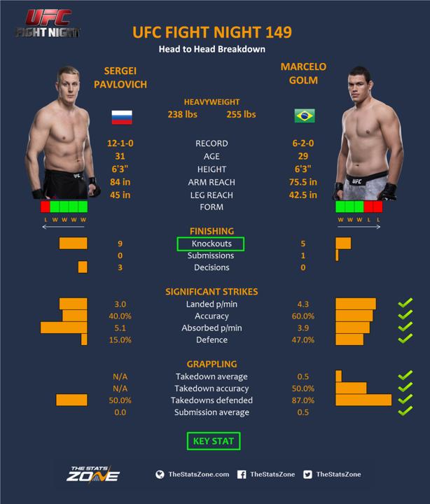 Sergei-Pavlovich-vs-Marcelo-Golm.png