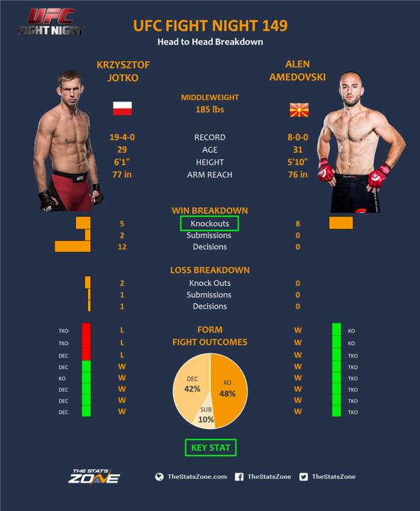 Krzysztof-Jotko-vs-Alen-Amedovski.png