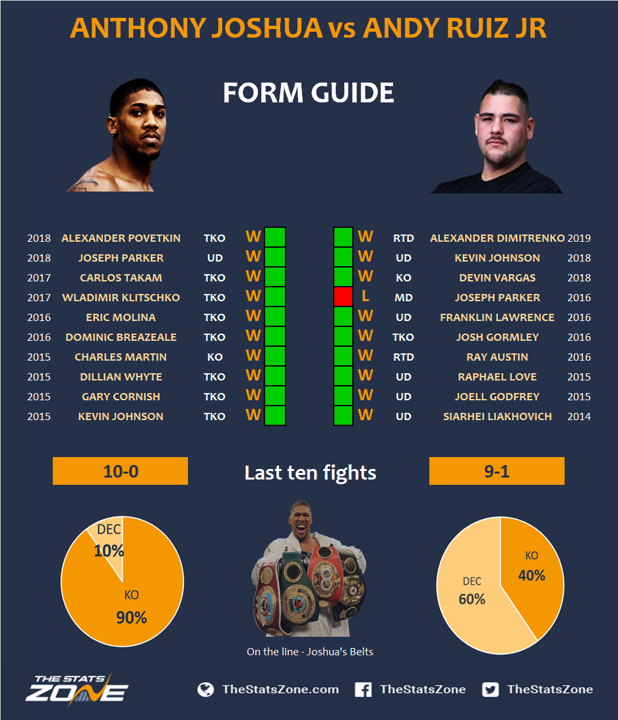2.-Anthony-Joshua-vs-Andy-Ruiz-Jr-Preview-Prediction.png
