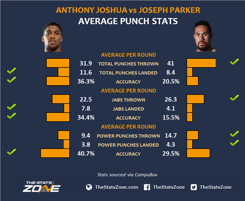 4.-Anthony-Joshua-vs-Andy-Ruiz-Jr-Preview-Prediction.png