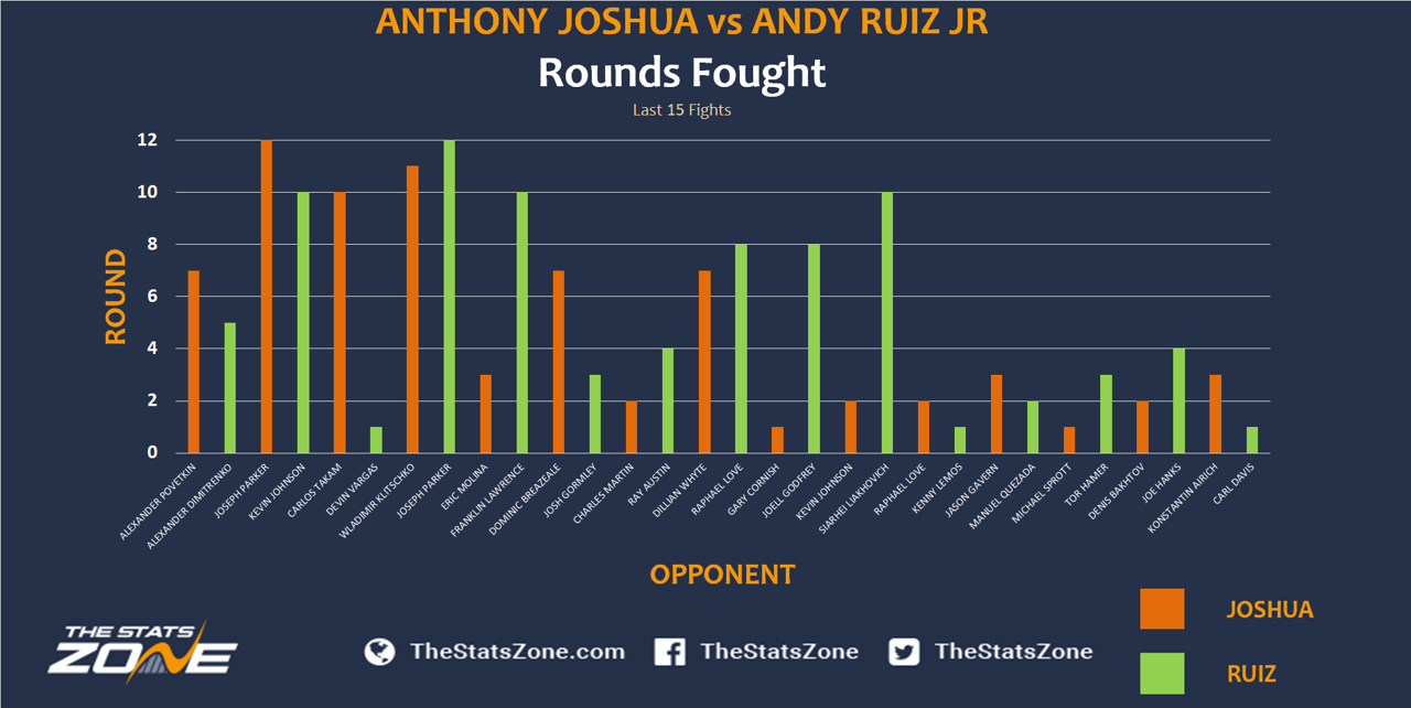 7.-Anthony-Joshua-vs-Andy-Ruiz-Jr-Preview-Prediction.png