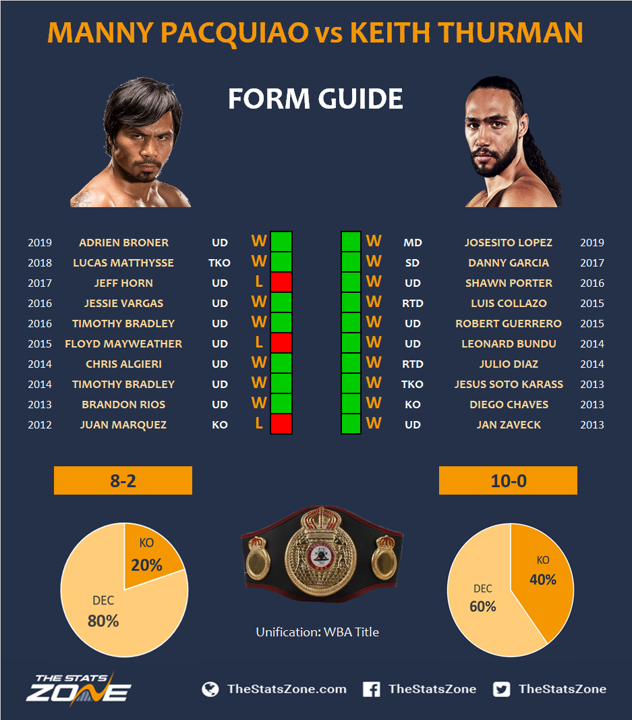 2.-Manny-Pacquiao-vs-Keith-Thurman-Preview-Prediction.png