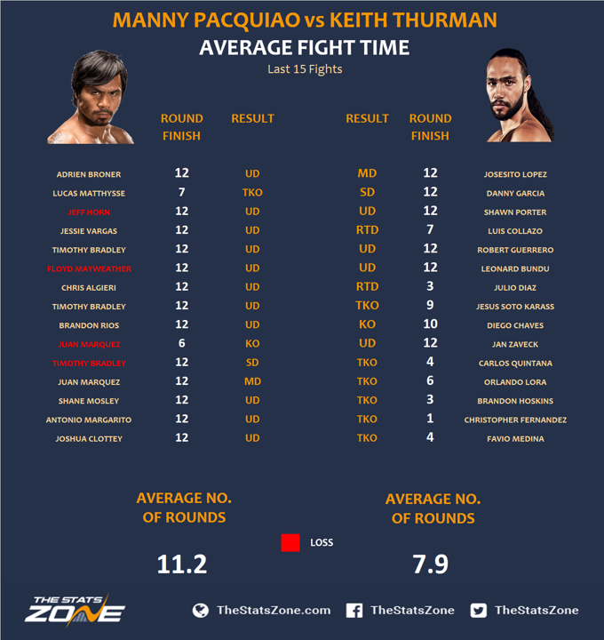 4.-Manny-Pacquiao-vs-Keith-Thurman-Preview-Prediction.png