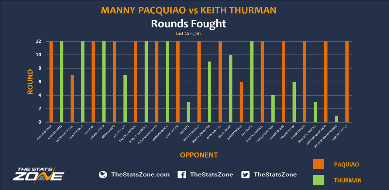 5.-Manny-Pacquiao-vs-Keith-Thurman-Preview-Prediction.png