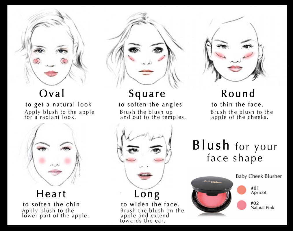 Image from  Apex Beaute