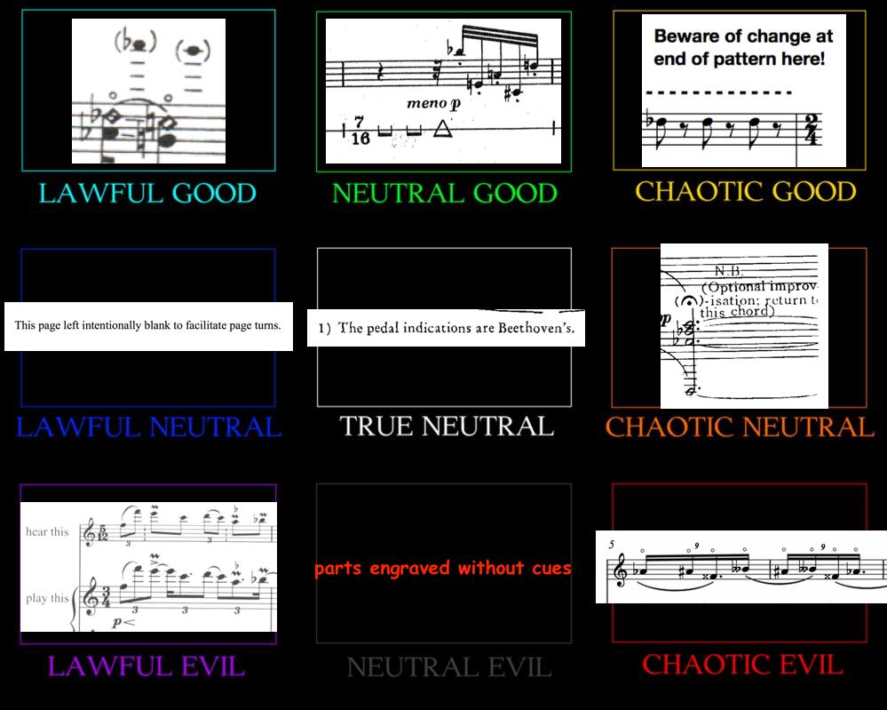 "left to right, up to down: Takemitsu (""A Way a Lone""), Boulez (""Sonatine""), Donnacha Dennehy (""Bulb""), Feng (""Figments in Fracture""), Beethoven (""Moonlight"" Sonata), Rzewski (""Down by the Riverside""), Adès (""Mazurkas""), generic, Feldman (""Patterns in a Chromatic Field"")"
