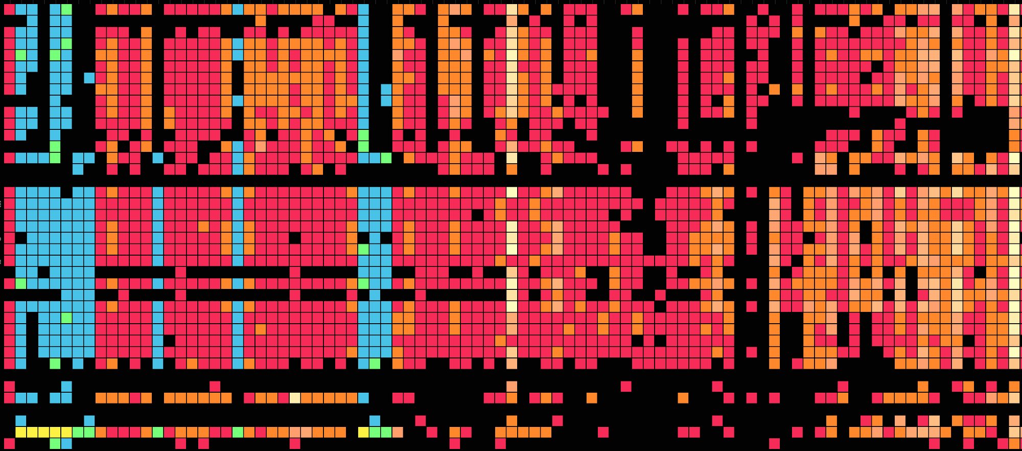 Matrix view of genomics matrix
