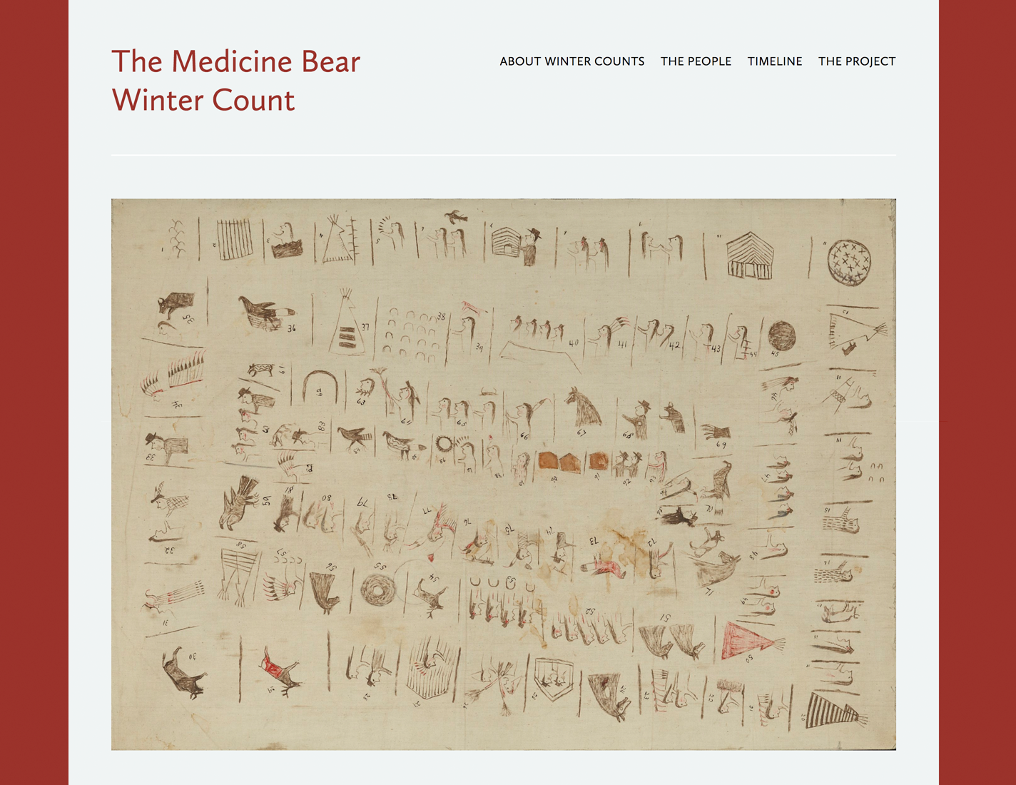 The Medicine Bear Winter Count