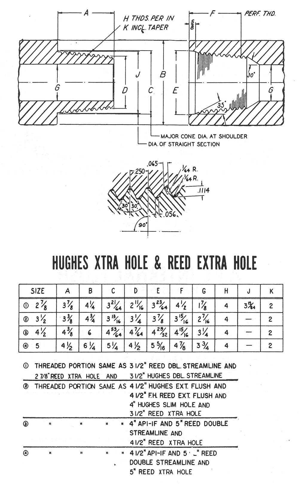 Hughes Xtra Hole/Reed Extra Hole