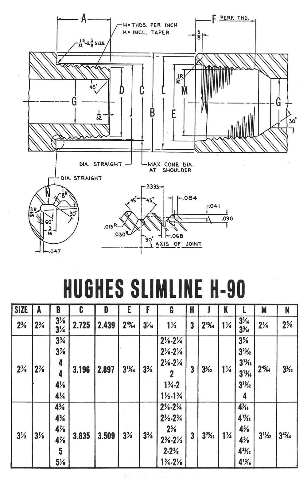 Hughes Slimline H-90