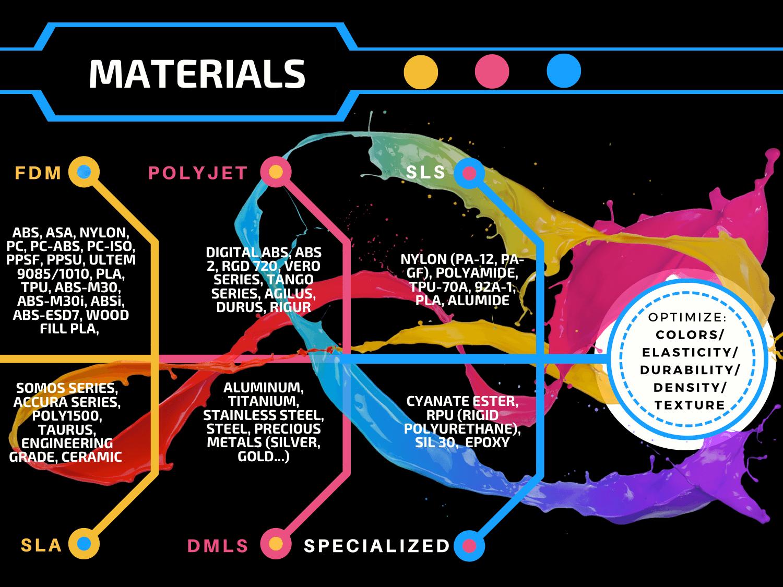 materialsblack.png