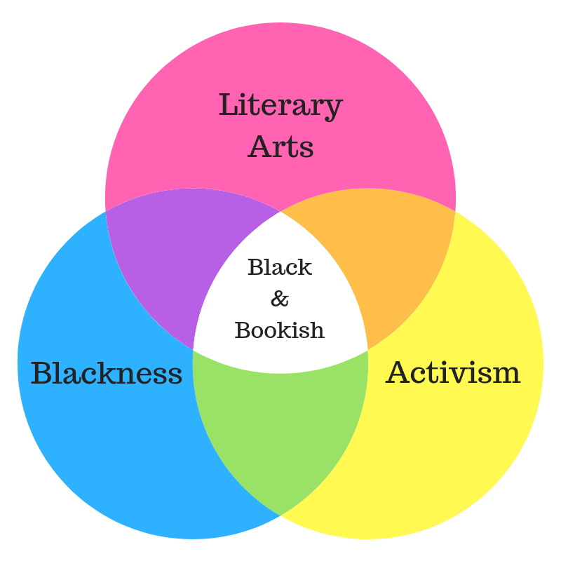What Black & Bookish Is.png