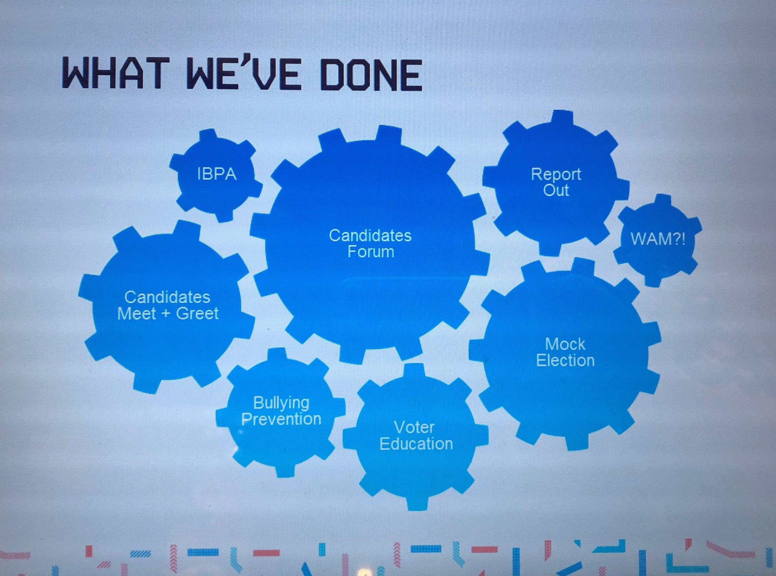 AYV Slide 3a The Plan.jpg
