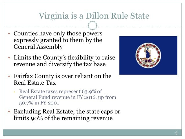 The Dillon Rule -