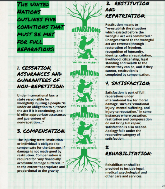 The  United Nations'  Five Conditions for full reparations