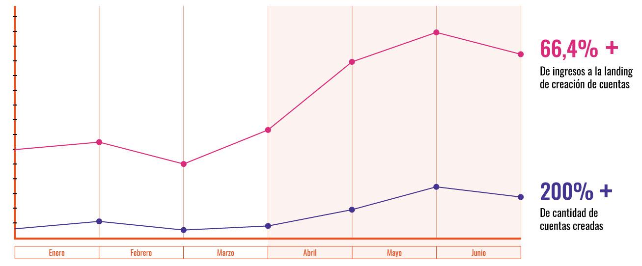 resultados-de-estrategia-digital.jpg