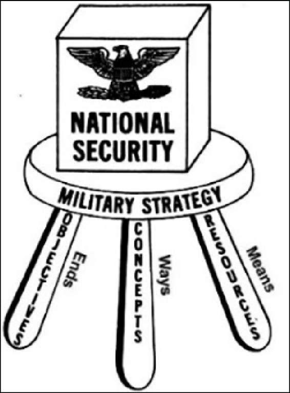 Lykkes-Original-Depiction-of-Strategy-with-Ends-Ways-and-Means-added-Graphic-courtesy.png