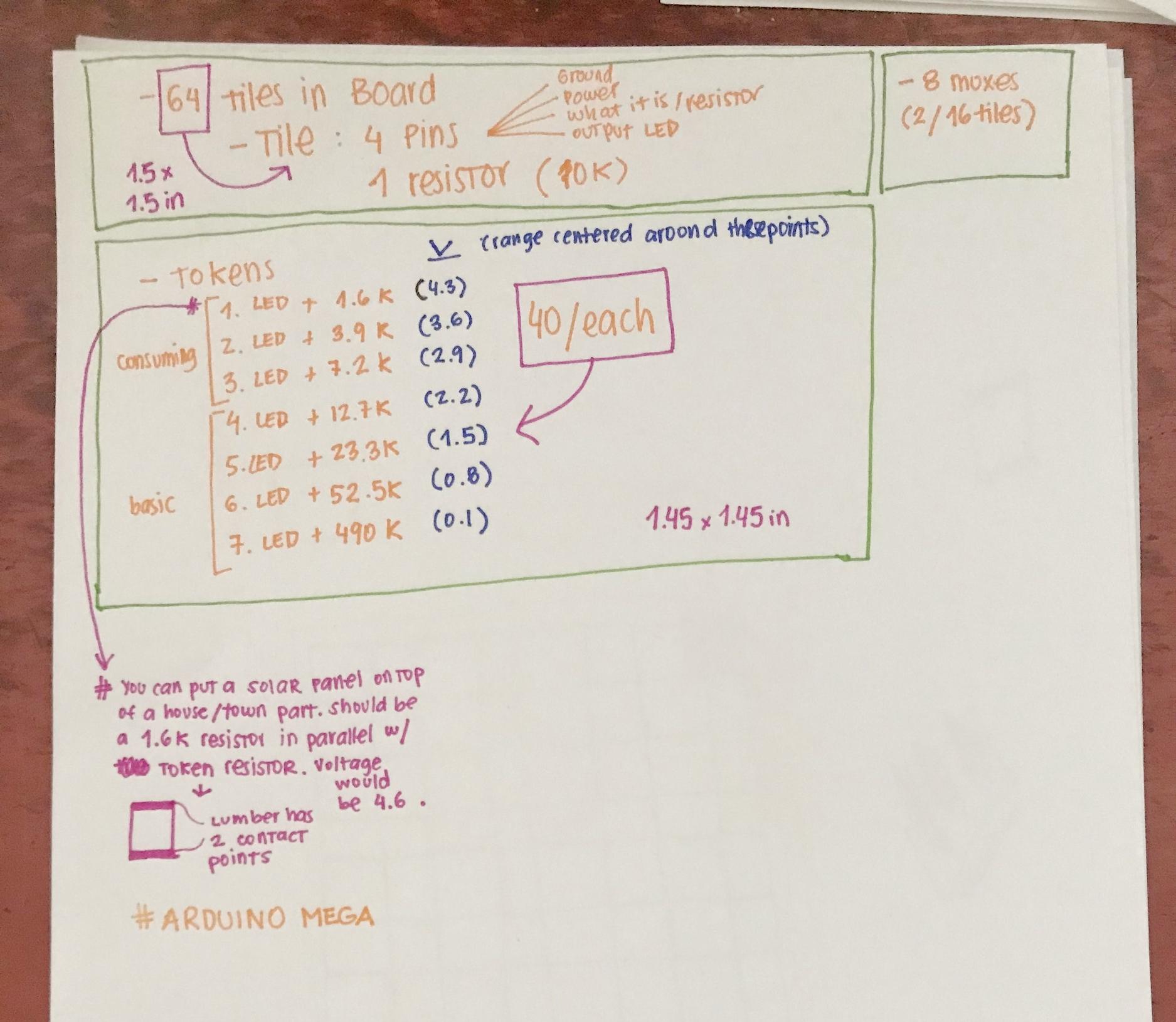 Voltage calculations