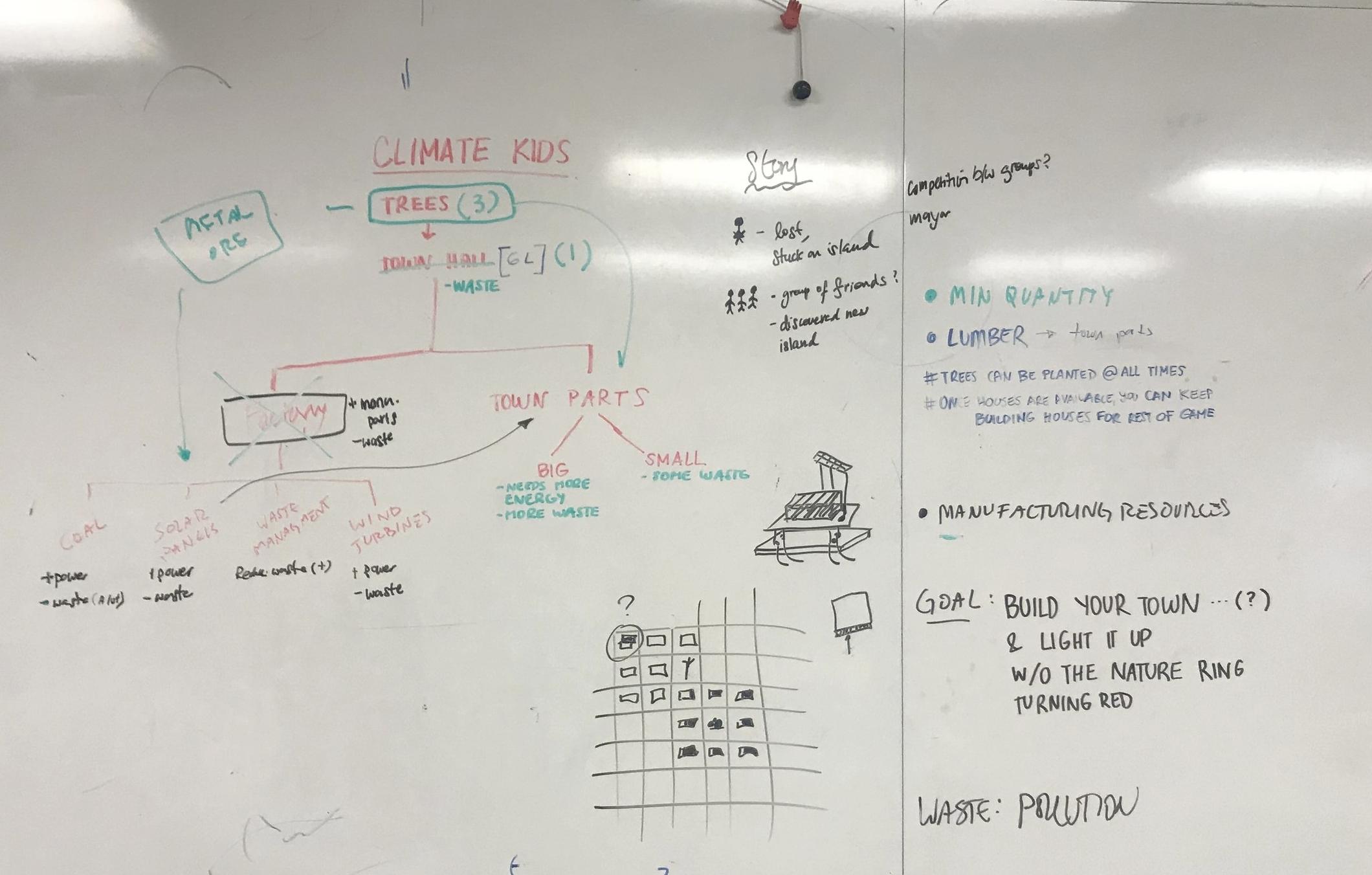 Visualizing Game Mechanics
