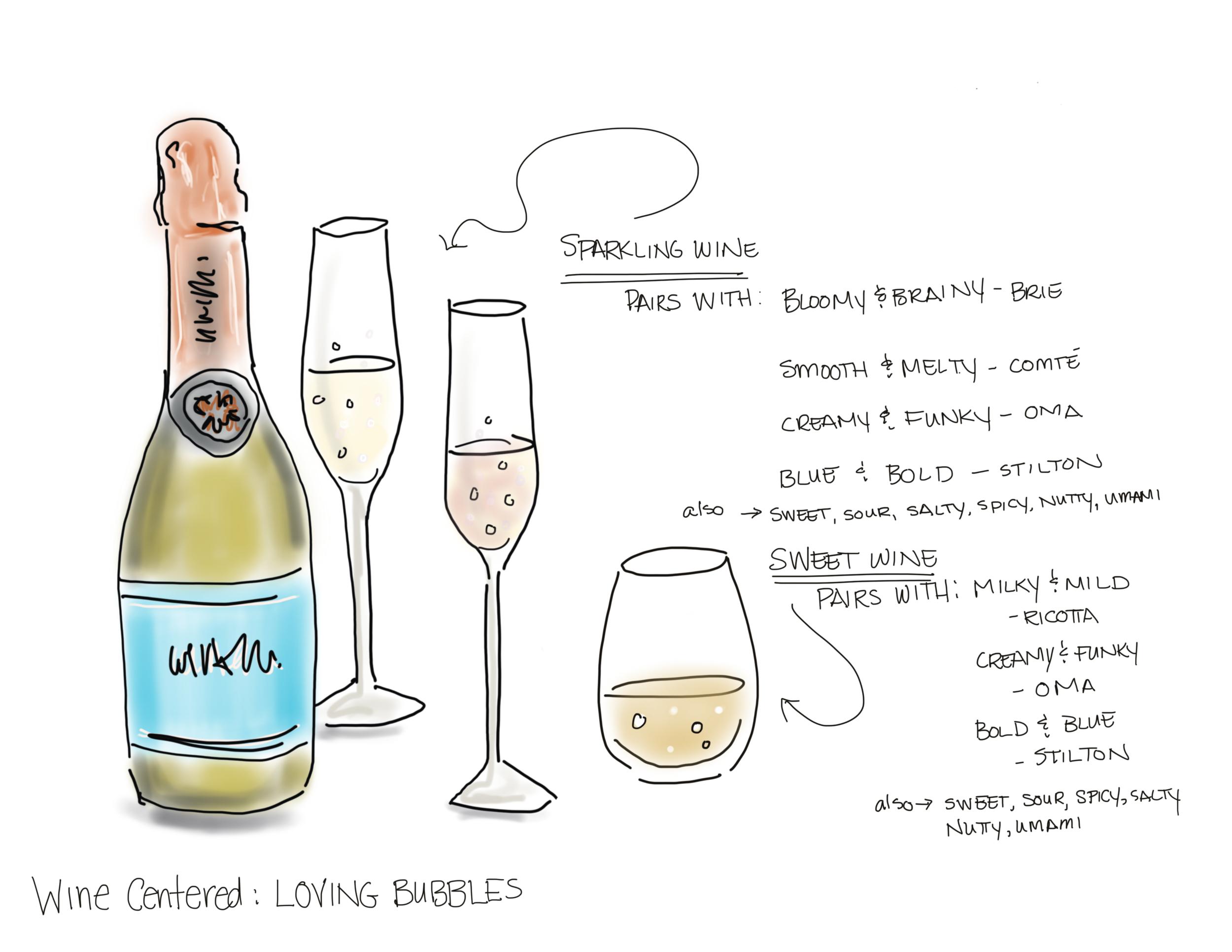 Sparkling_Wine_Sheet.png