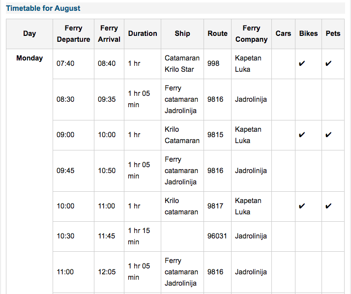 Take note of the Ferry Company for next steps - Hvar Ferry Timetable Example