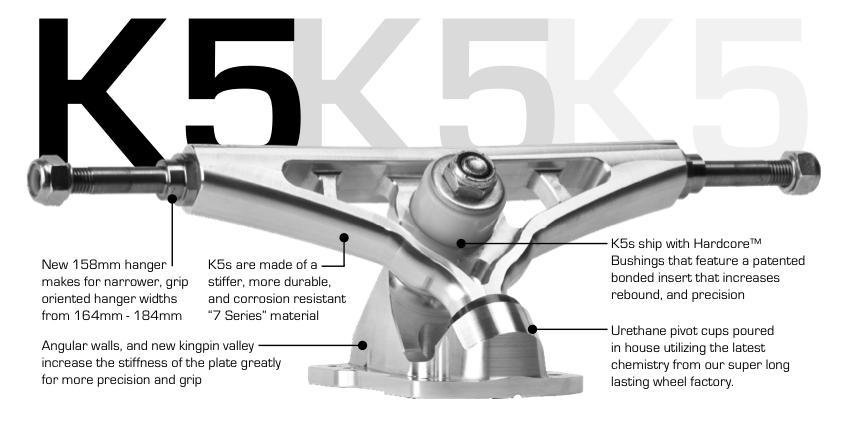 Aera K5 Precision Trucks
