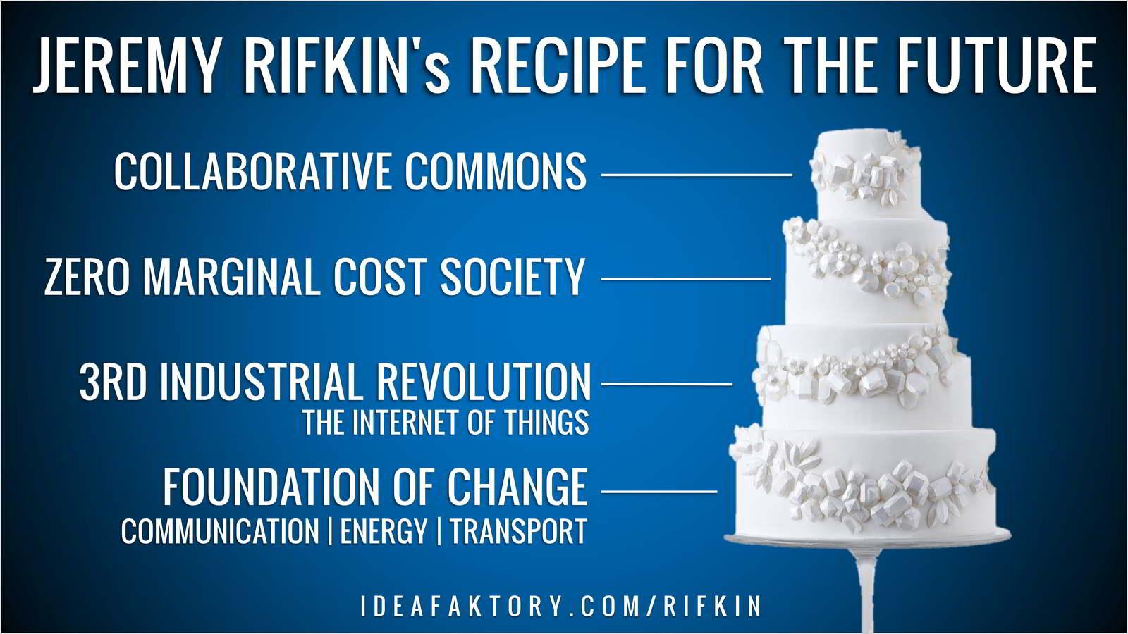 rifkin's image of the future.jpg