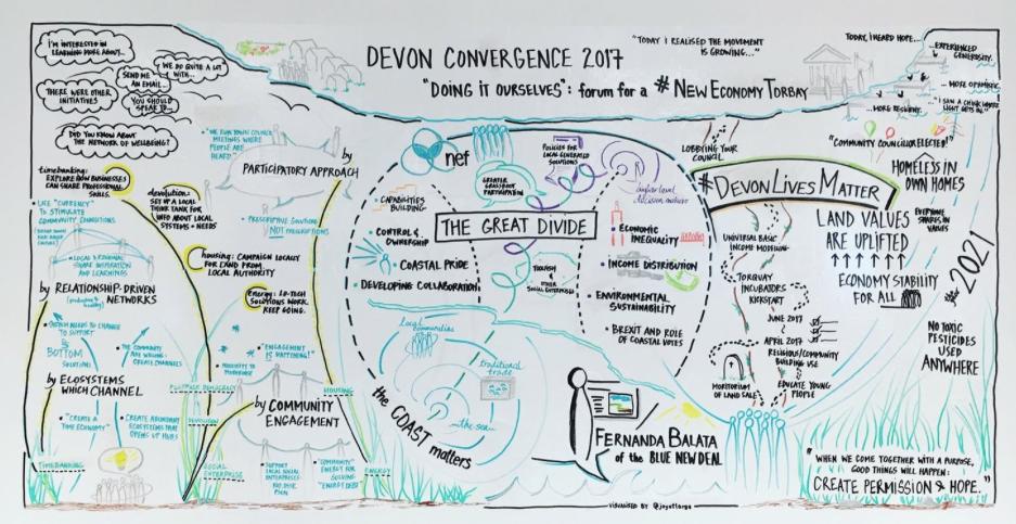 Devon Convergence 2017