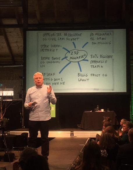 Uffe Elbaek explains the Alternativet green budget