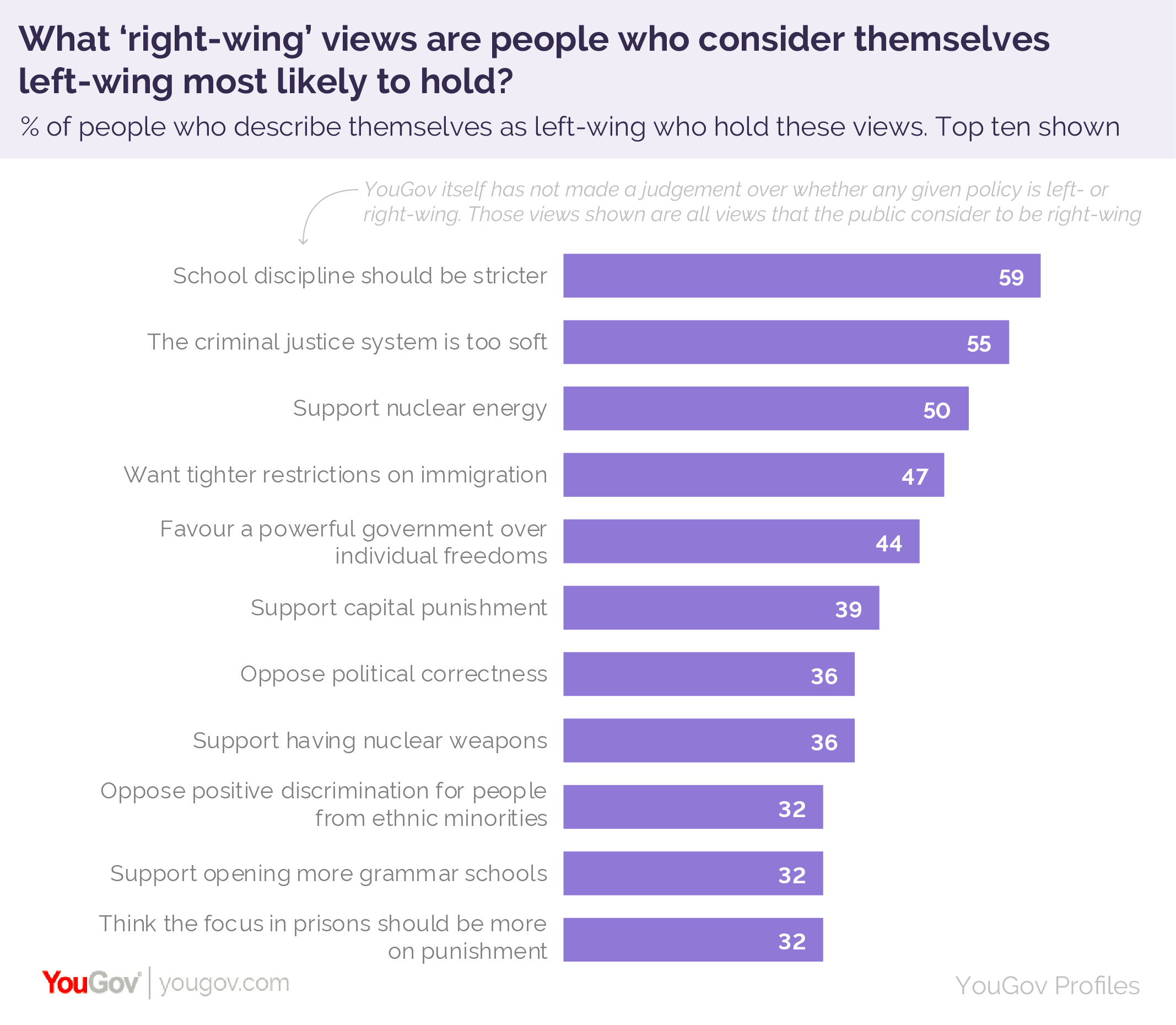 Counterintuitive views right held by left-01.png