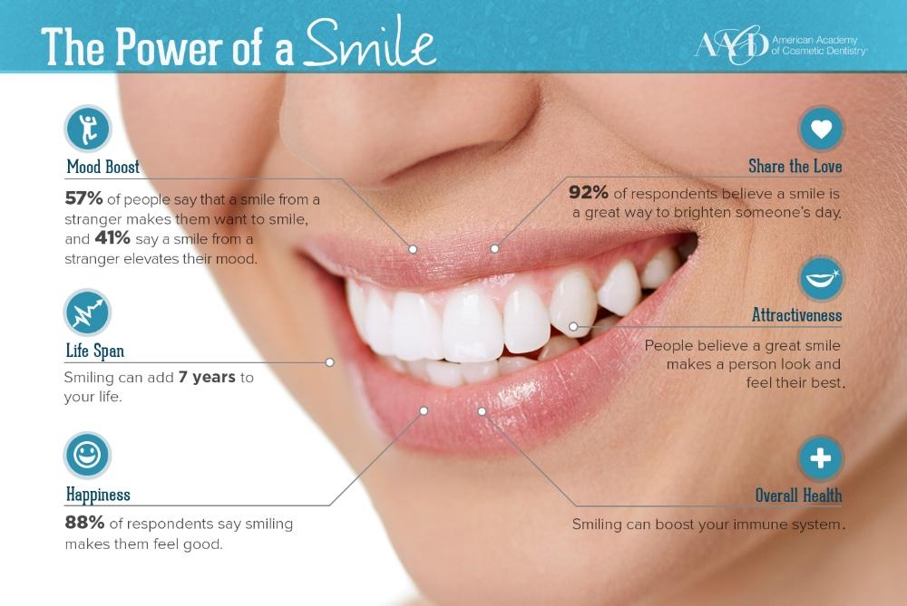 cosmetic smile.jpg