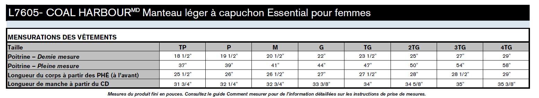 mesure L7605.JPG